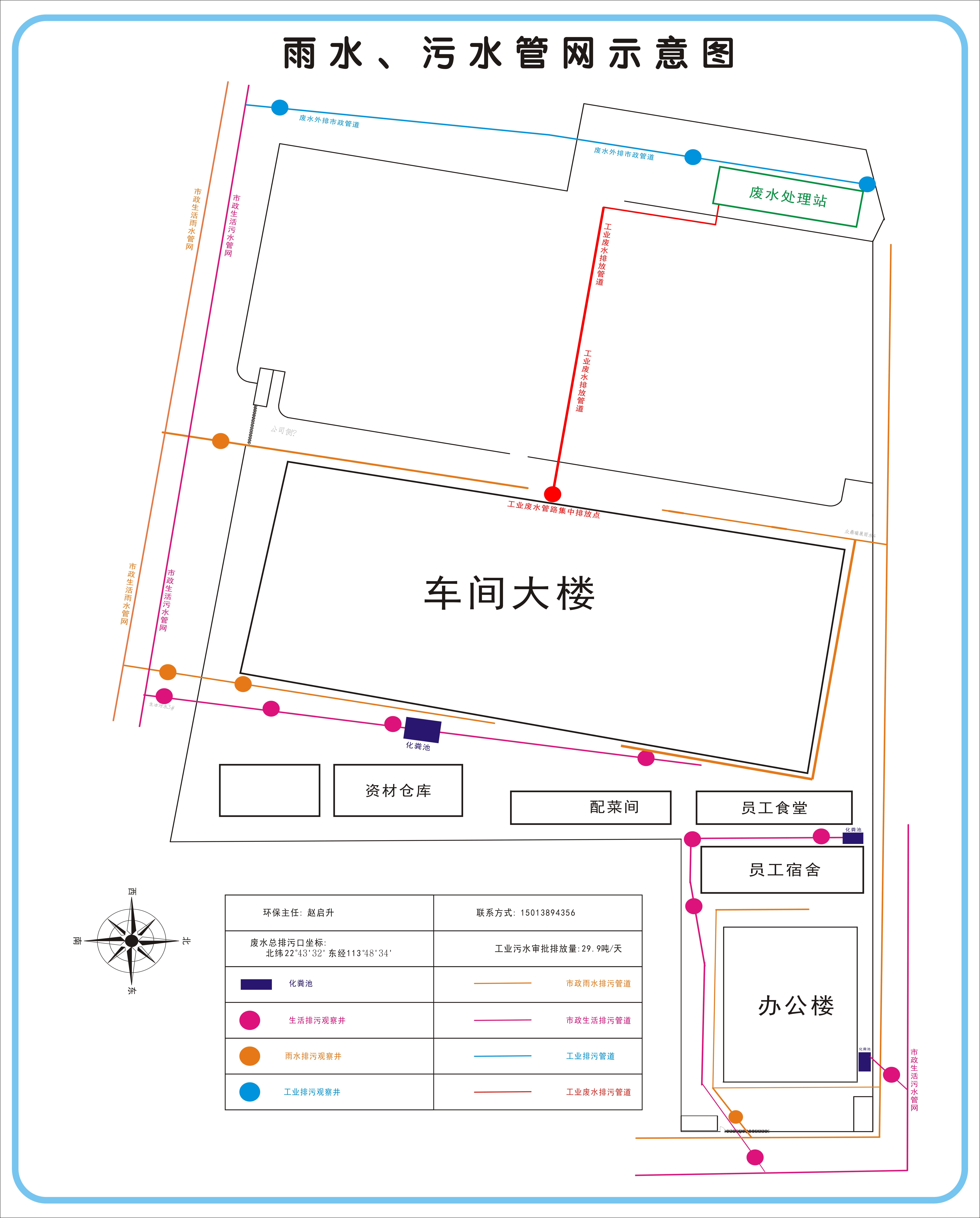 众鼎瑞展公司排水总平面图.jpg