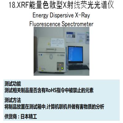 机构-第4类物质成份和物性测试仪器(18-21)